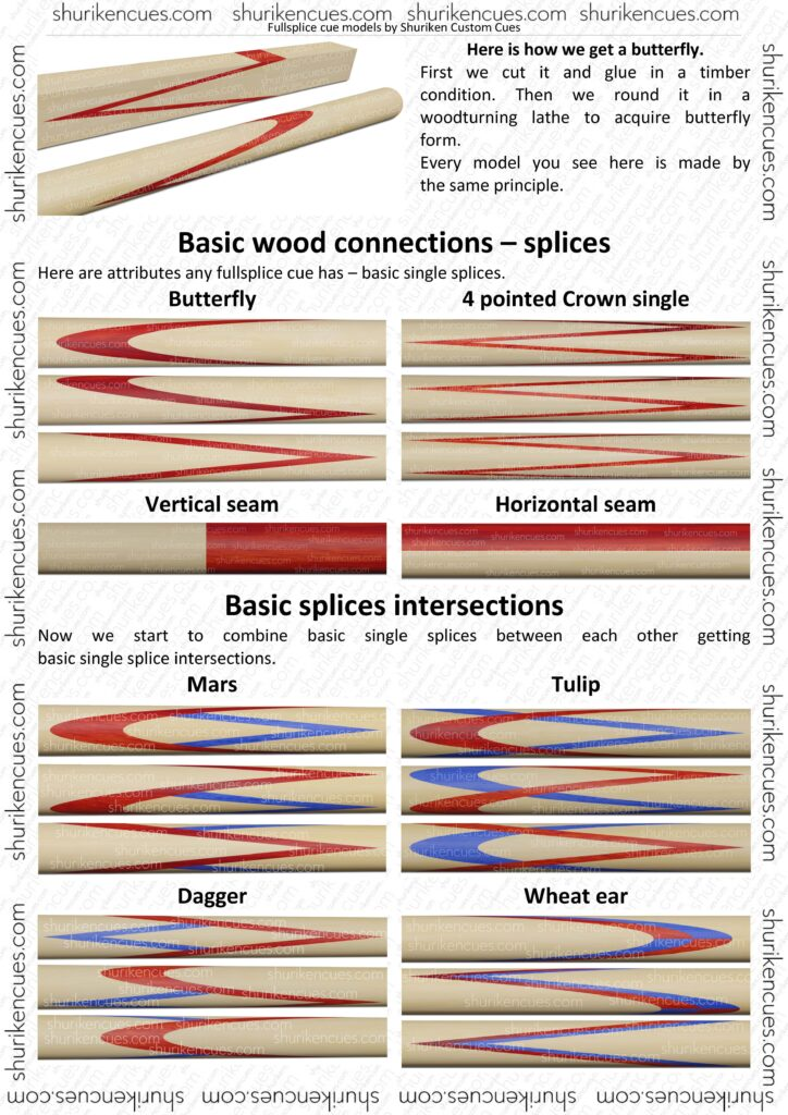 custom fullsplice cue pool cues fullsplice custom pool custom fullsplice cue cuemaker order custom geometry fullsplice cue colored cue wood breed cue fullsplice cuemaker