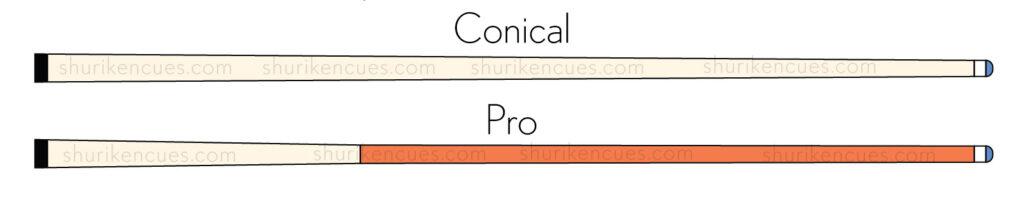 taper-type-conical-pro-taper pro taper conical taper straight taper taper type