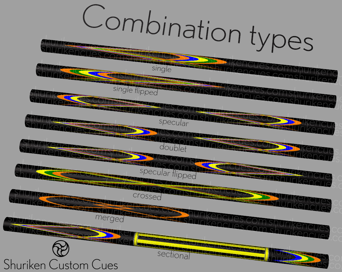 12 combination types